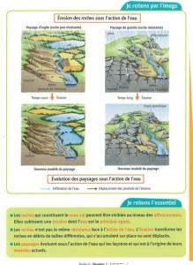 Erosion Action