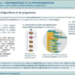 IP-2-3-FE1-Notion-dalgorithme-et-de-programme