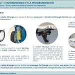 IP-2-3-FE6b-Capteur-actionneur-interface