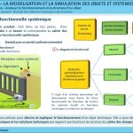 MSOST-1-2-FE1-Analyse-systemique