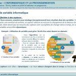 IP-2-3-FE2b-Notion-de-variable-informatique