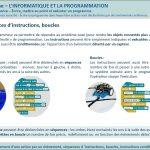 IP-2-3-FE3a-Declenchement-dune-action