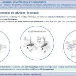 DIC-1-4-FE4a-Représentation-de-solutions-Croquis