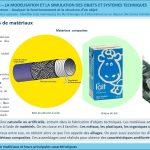 MSOST-1-4-FE1b-Familles-de-materiaux
